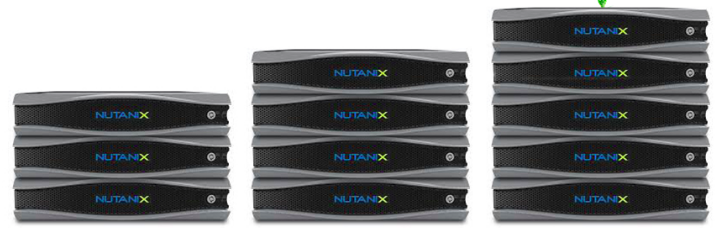 Nutanix Block Node