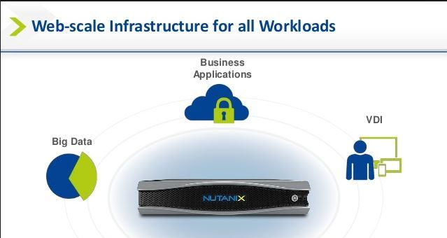 Nutanix web-scale infrastructure