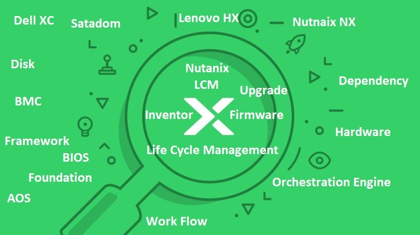 Nutanix LCM Life Cycle Management Framework