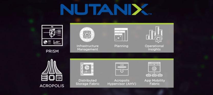 Nutanix Prism Web Service