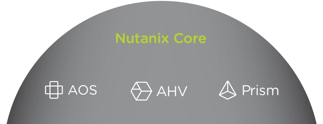 Nutanix Acropolis AOS Vs Nutanix AHV
