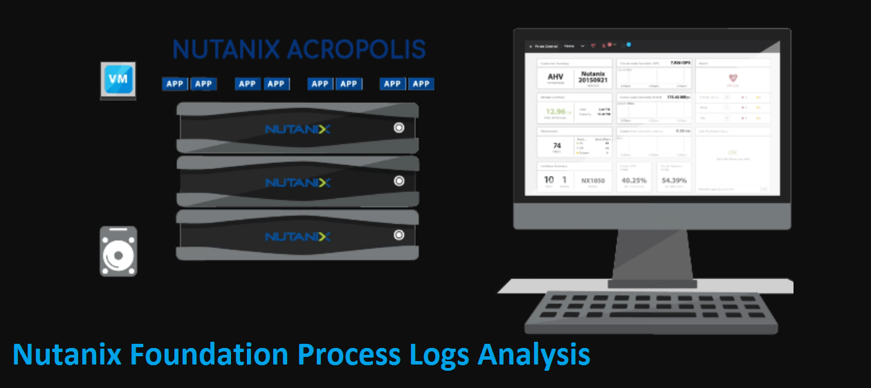 Nutanix AHV Foundation Process Logs Analysis