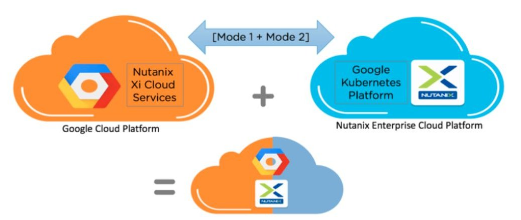 Google Nutanix Cloud Platform GNCP
